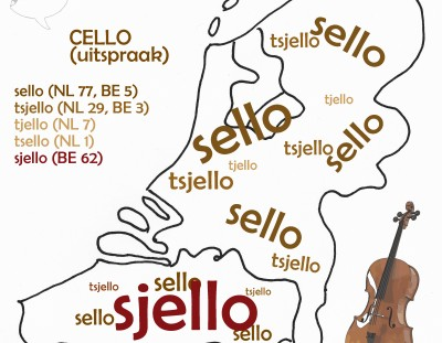 Cello: (t)(s)(j)ello