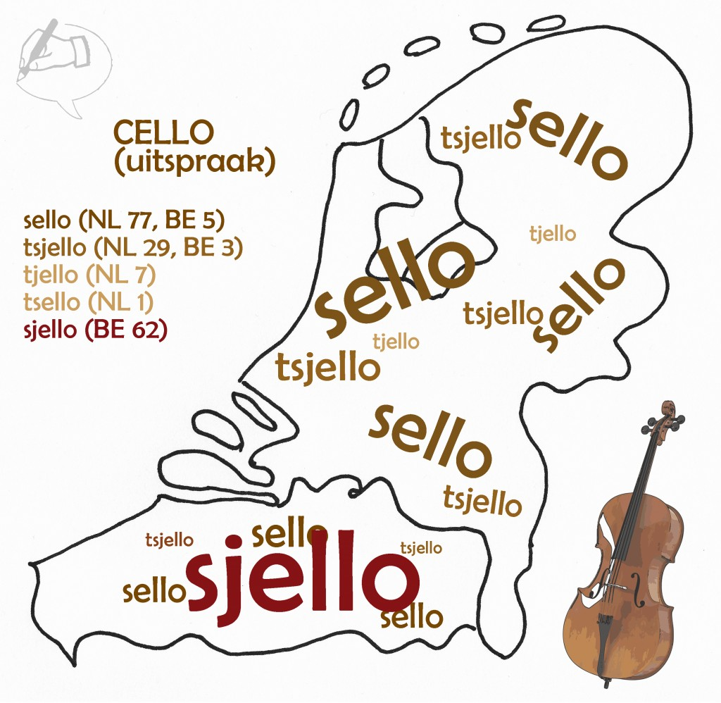 Taalkaart uitspraak cello: sello, sjello, tsjello